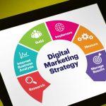 Private Training Pelatihan Digital Marketing untuk Bisnis Online
