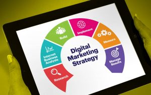 Kelas Privat Digital Marketing di Solo